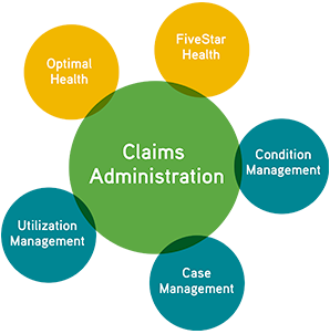 administration sharing untrue claims - 298×302